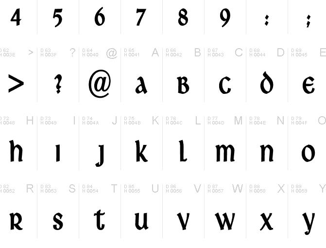 Ardagh Font - Ardagh Font Free Download